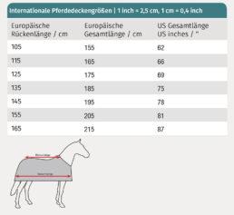 size_pferdedecken_neu
